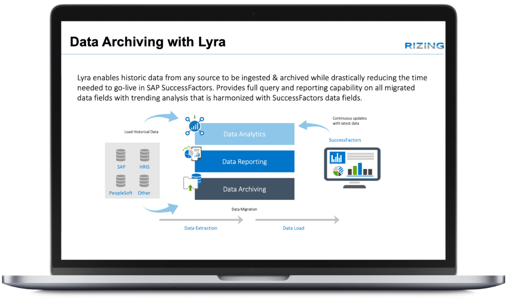 Lyra Data Archiving