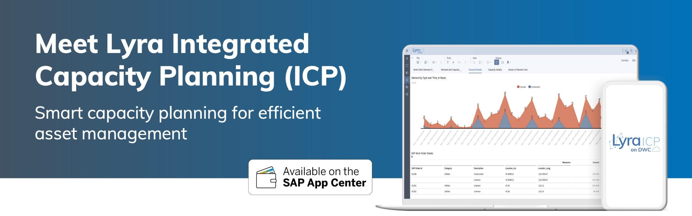 Rizing's Lyra ICP for SAP Data Warehouse Cloud Now Available on SAP App Center featured image