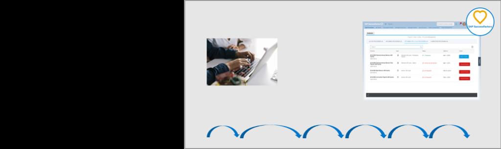 RPA Robotic Process Information SAP SuccessFactors