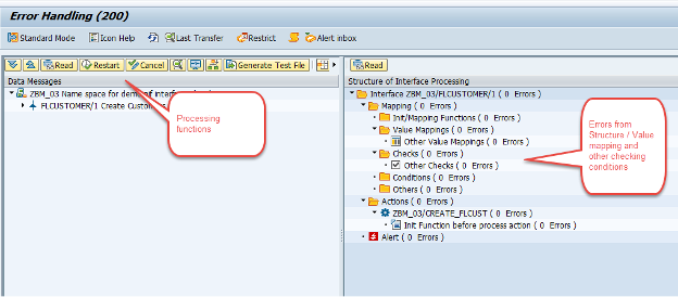 SAP AIF error message